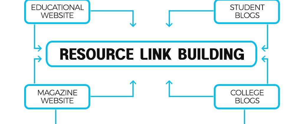 SEO Resource Link Building